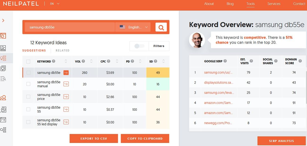 Keyword Research using Ubersuggest Tool